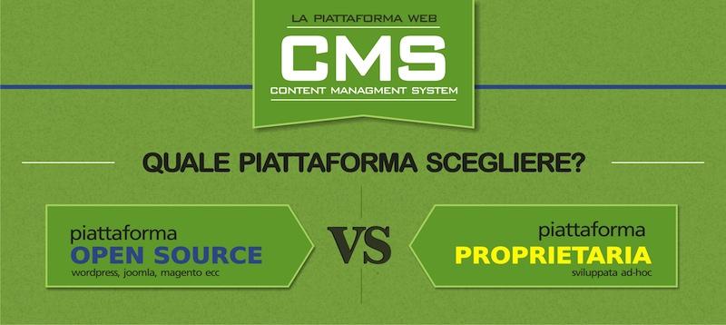Scegliere il cms per il proprio ecommerce - i consigli della nostra Agenzia di Lecce