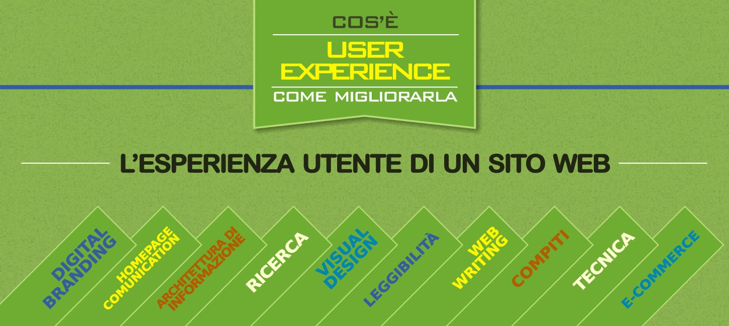 User Experience e Web Usability